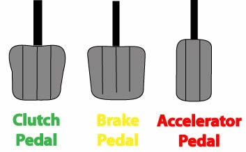 Gas Pedal In Uk Cars
